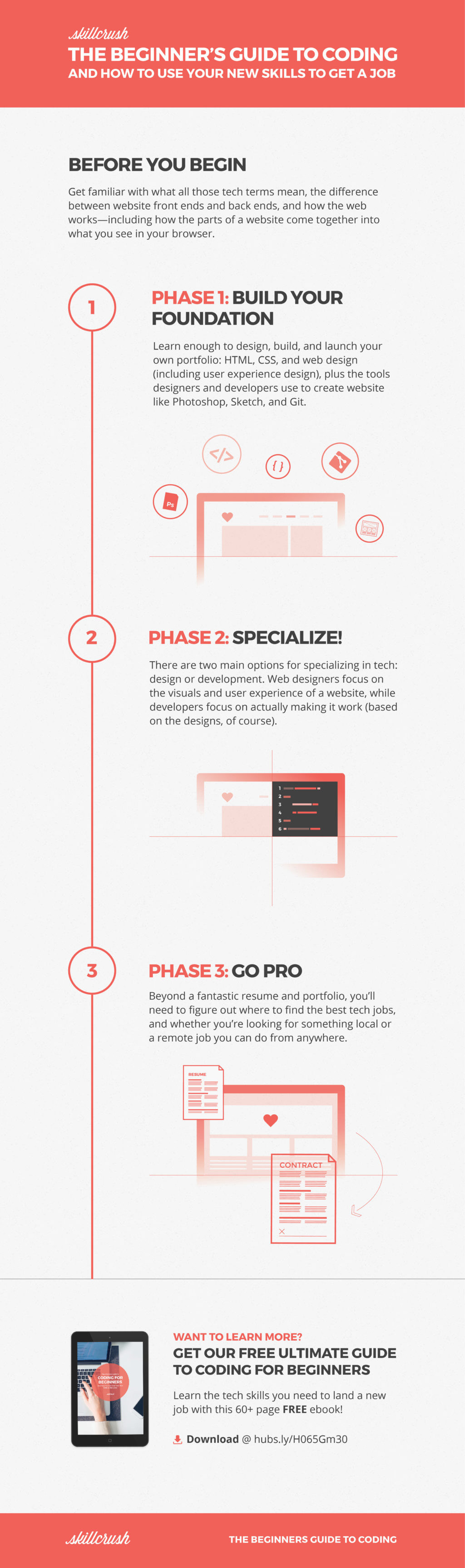 Get started Infographic e1486651658394