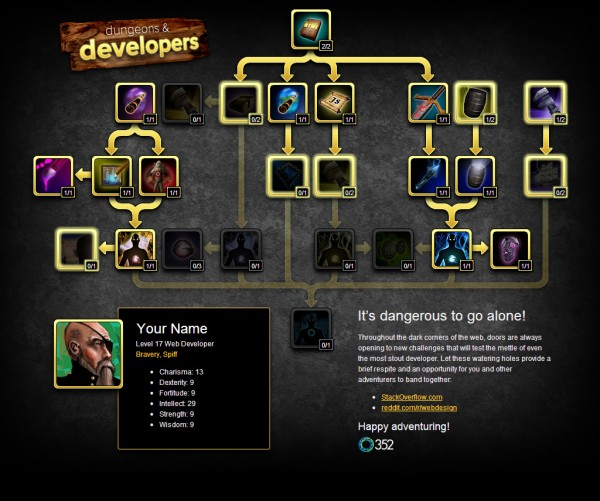 dungeons and developers