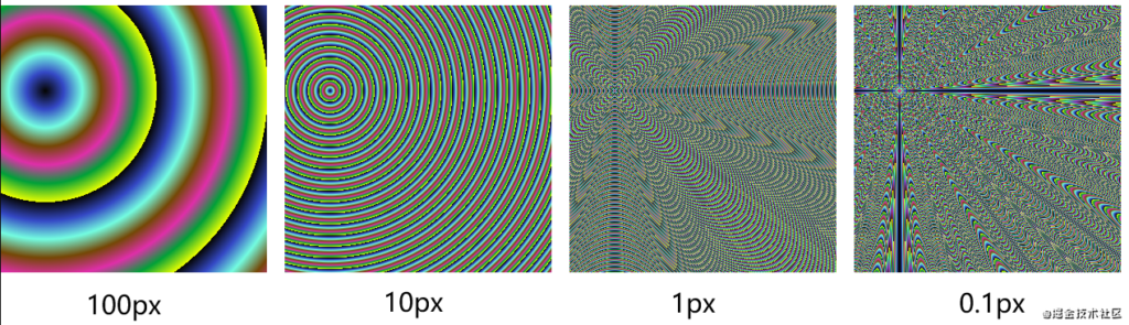 css gradient art 8