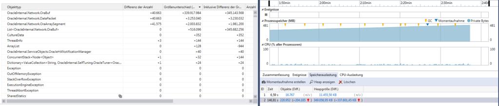 C# DbDataReader iterating OracleClob Bug
